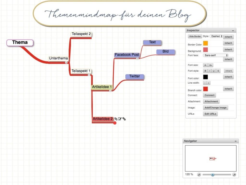 mindmap_themen_zum_schreiben