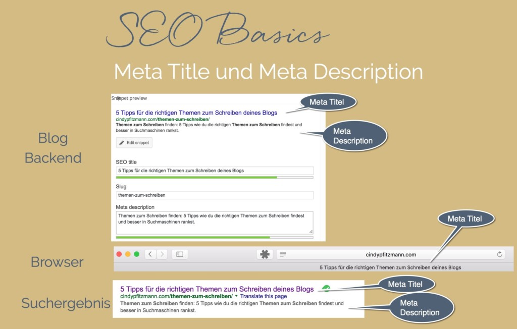 website sichtbar machen mit meta data